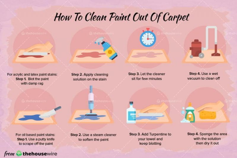 3 Incredible Ways To Clean Paint Out Of Carpet