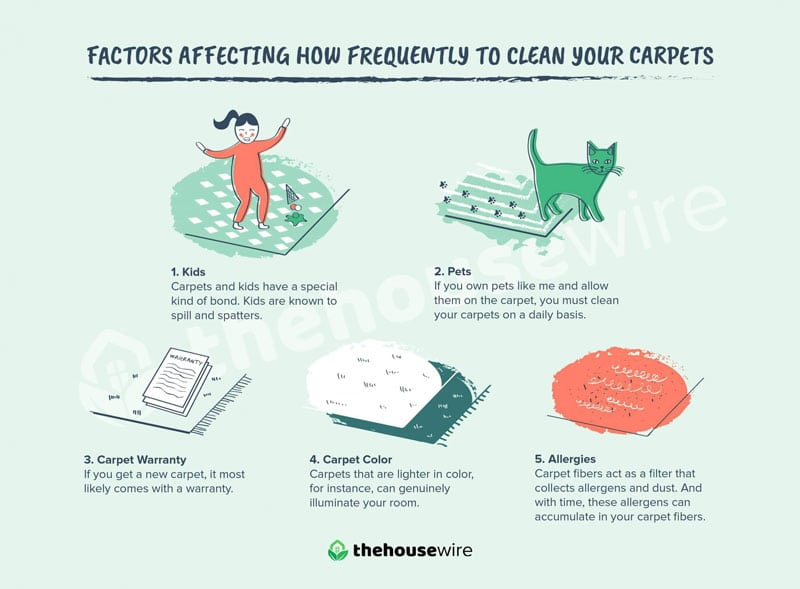 Factors Affecting How Frequently to Clean Your Carpets