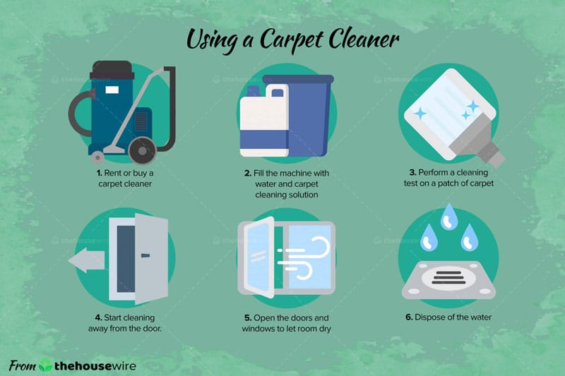 Using a Carpet Cleaner
