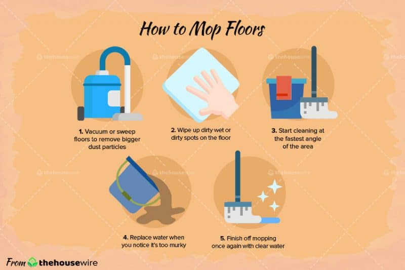 Frequency and Method for Mopping Floors