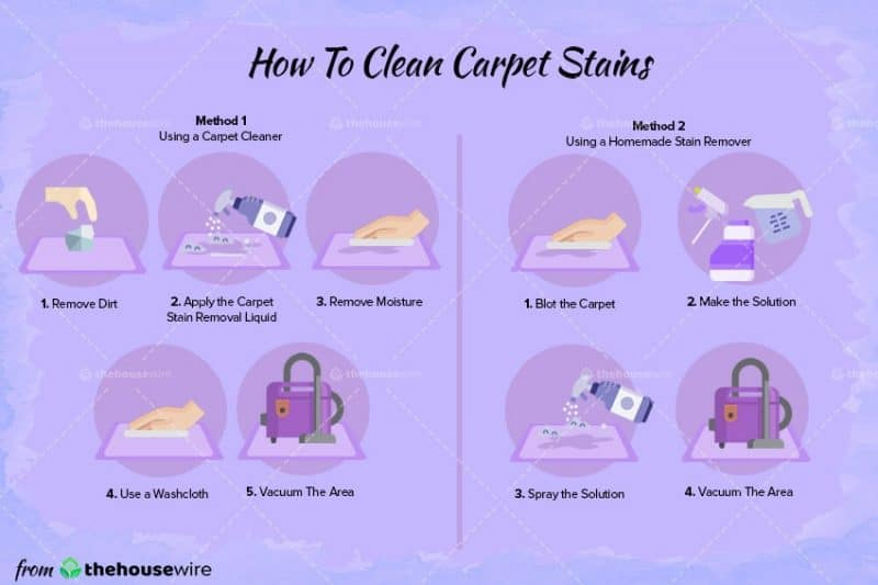 2 Simples Methods To Remove Carpet Stains