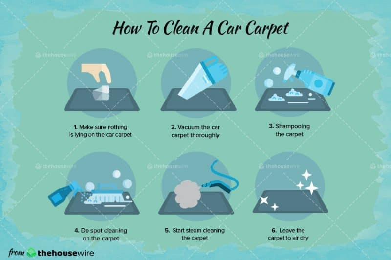 How To Clean A Car Carpet In 5 Easy Methods