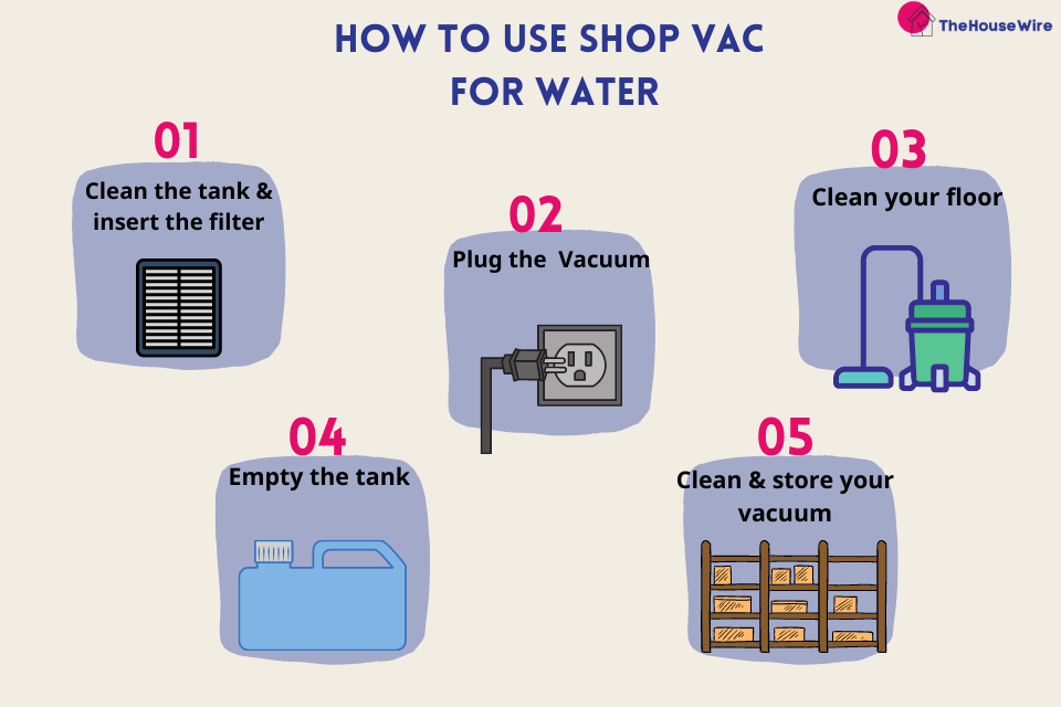 How to Use Shop Vac for Water